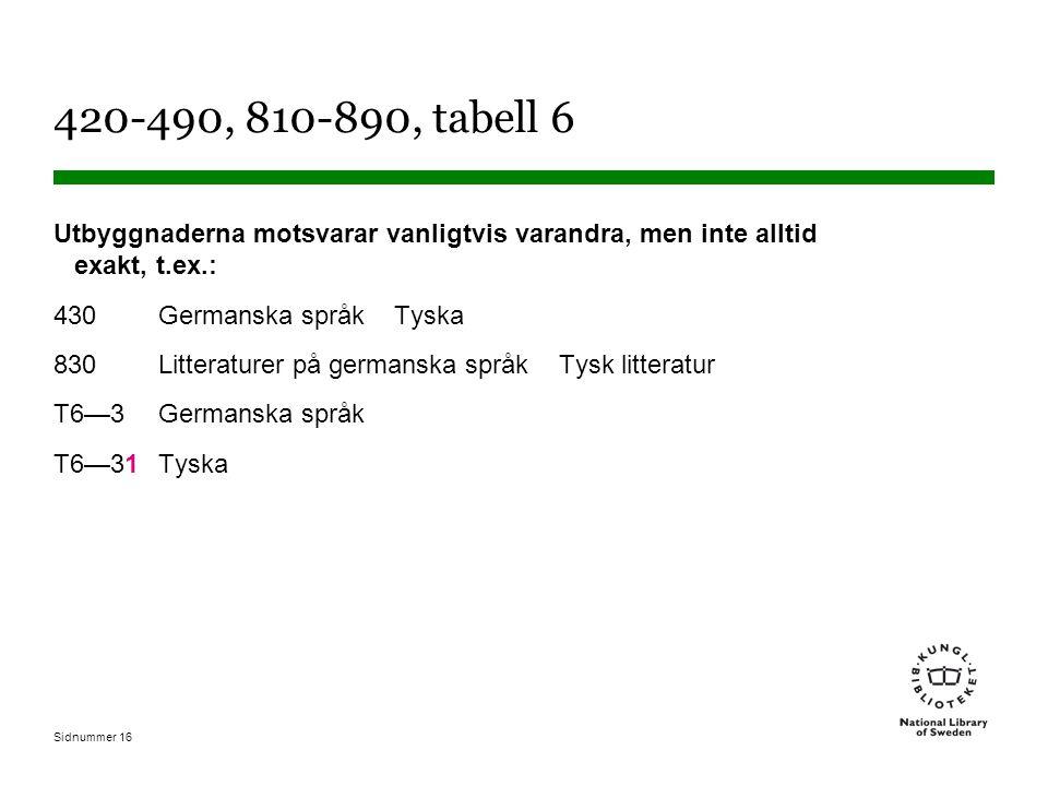 Sidnummer 16 420-490, 810-890, tabell 6 Utbyggnaderna motsvarar vanligtvis varandra, men inte alltid exakt, t.ex.: 430 Germanska språk Tyska 830 Litte