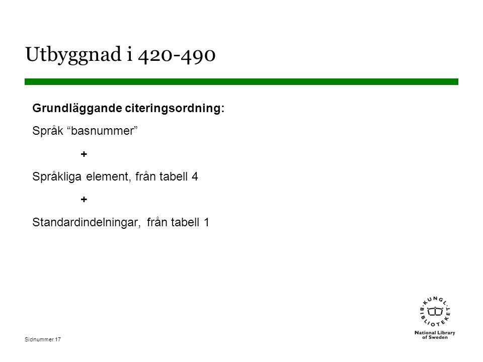 """Sidnummer 17 Utbyggnad i 420-490 Grundläggande citeringsordning: Språk """"basnummer"""" + Språkliga element, från tabell 4 + Standardindelningar, från tabe"""