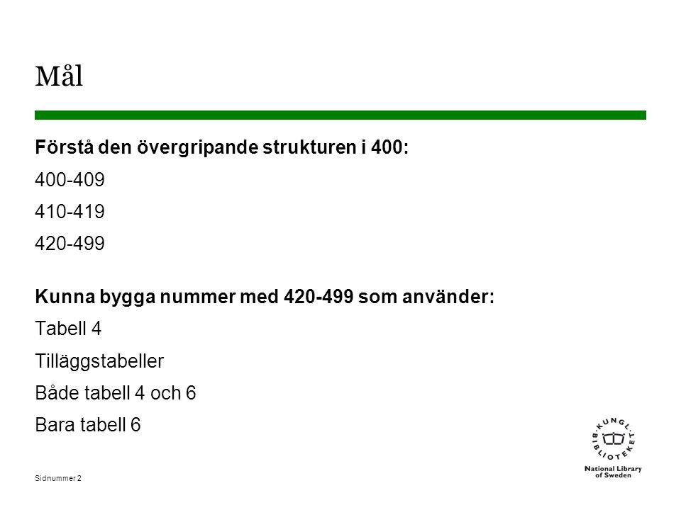 Sidnummer 2 Mål Förstå den övergripande strukturen i 400: 400-409 410-419 420-499 Kunna bygga nummer med 420-499 som använder: Tabell 4 Tilläggstabell