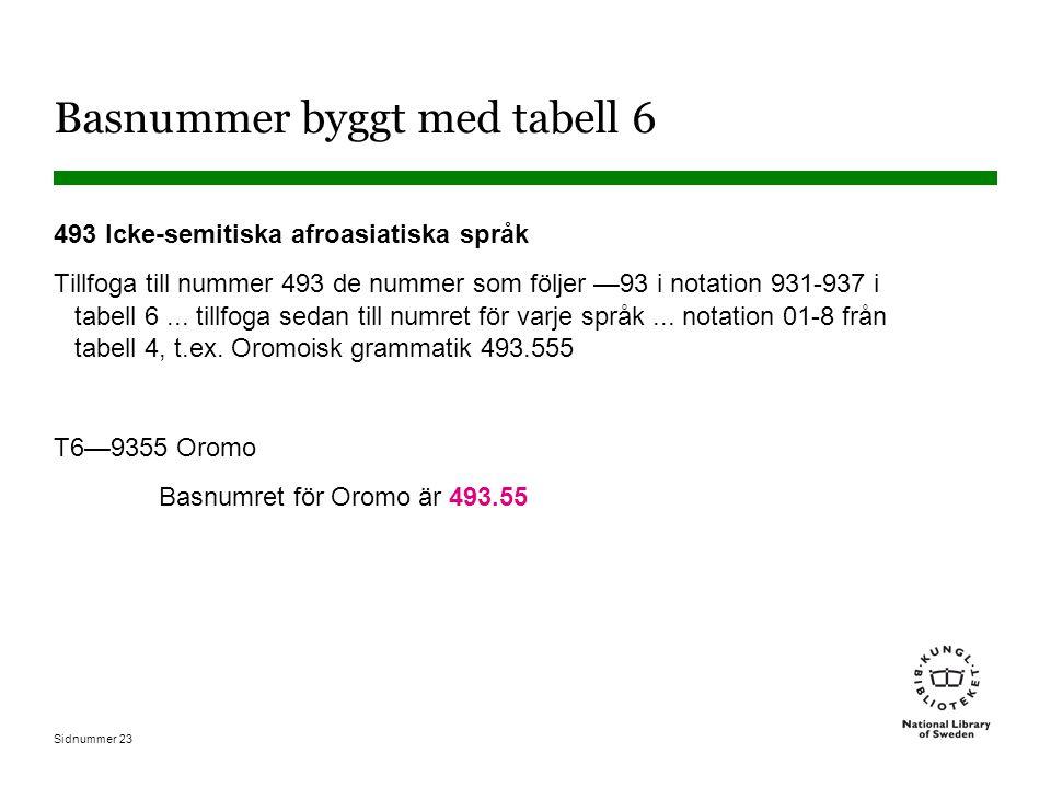 Sidnummer 23 Basnummer byggt med tabell 6 493 Icke-semitiska afroasiatiska språk Tillfoga till nummer 493 de nummer som följer —93 i notation 931-937