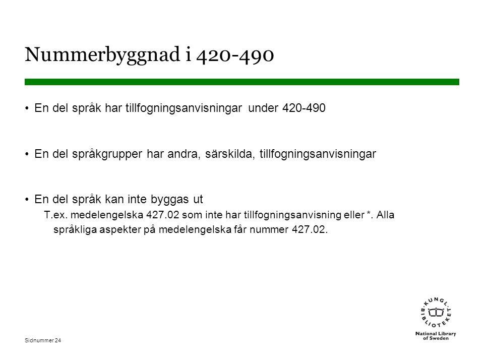 Sidnummer 24 Nummerbyggnad i 420-490 En del språk har tillfogningsanvisningar under 420-490 En del språkgrupper har andra, särskilda, tillfogningsanvi