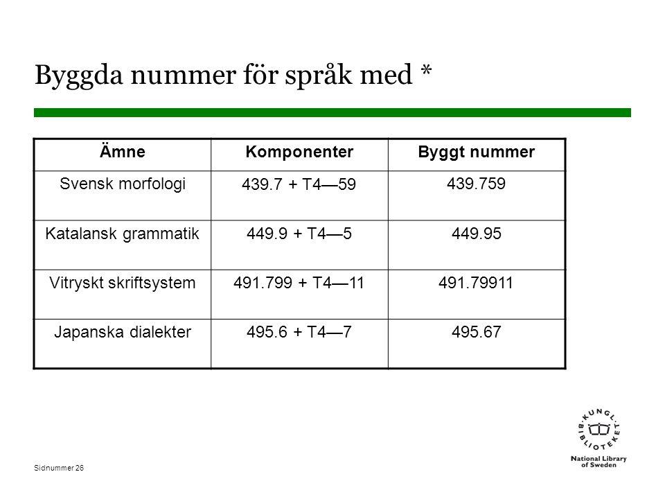 Sidnummer 26 Byggda nummer för språk med * ÄmneKomponenterByggt nummer Svensk morfologi 439.7 + T4—59 439.759 Katalansk grammatik449.9 + T4—5449.95 Vi
