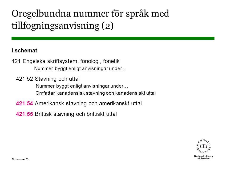 Sidnummer 33 Oregelbundna nummer för språk med tillfogningsanvisning (2) I schemat 421 Engelska skriftsystem, fonologi, fonetik Nummer byggt enligt an