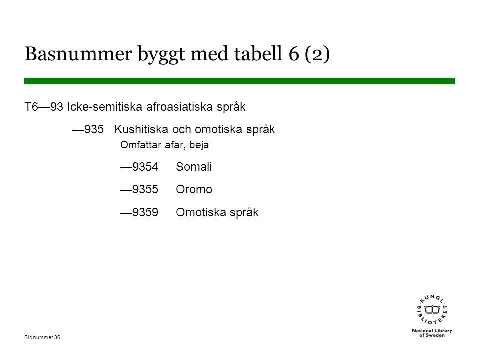 Sidnummer 36 Basnummer byggt med tabell 6 (2) T6—93 Icke-semitiska afroasiatiska språk —935 Kushitiska och omotiska språk Omfattar afar, beja —9354 So
