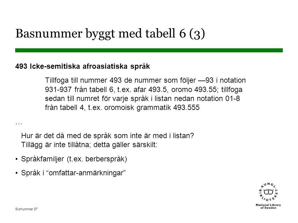 Sidnummer 37 Basnummer byggt med tabell 6 (3) 493 Icke-semitiska afroasiatiska språk Tillfoga till nummer 493 de nummer som följer —93 i notation 931-