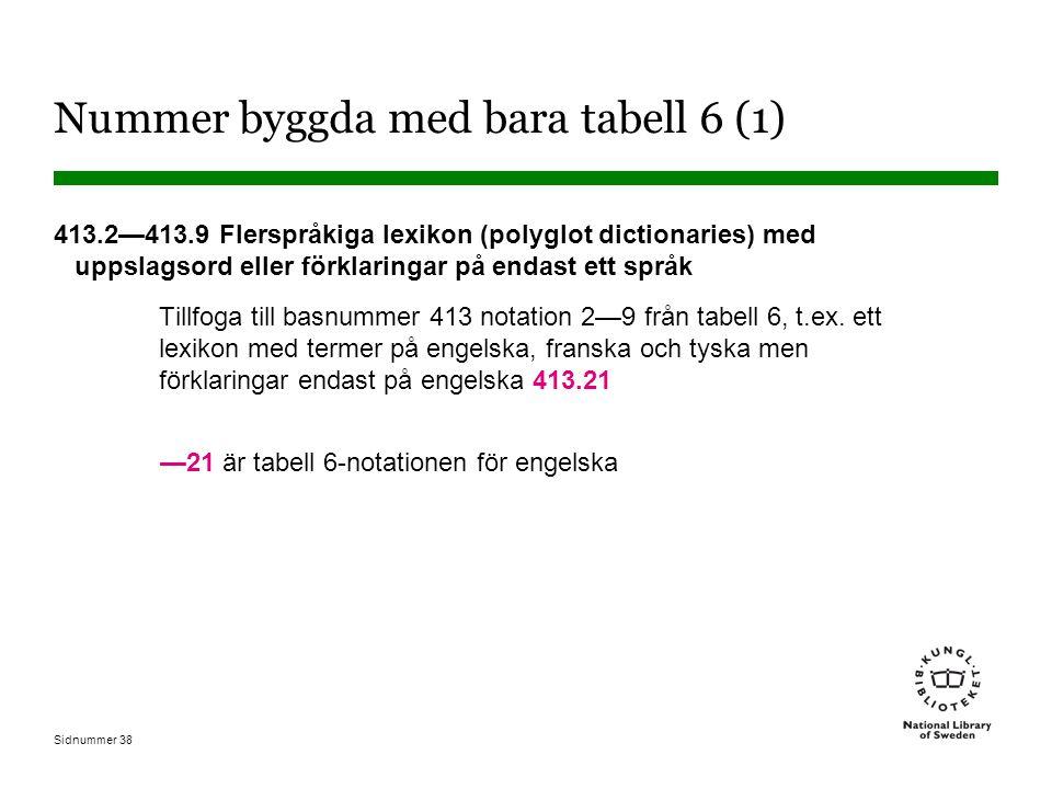 Sidnummer 38 Nummer byggda med bara tabell 6 (1) 413.2—413.9 Flerspråkiga lexikon (polyglot dictionaries) med uppslagsord eller förklaringar på endast