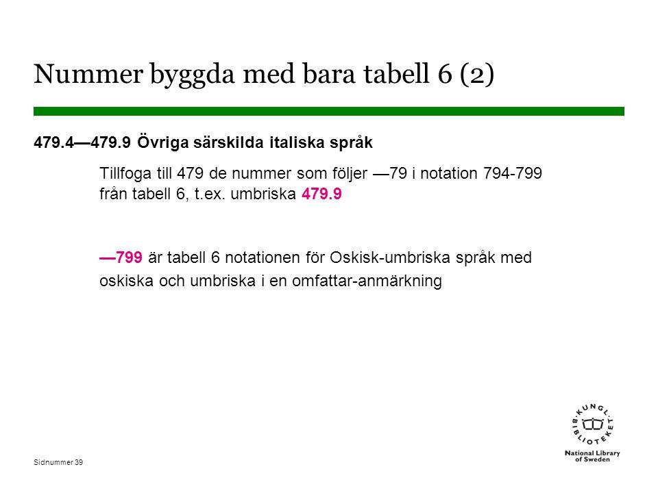Sidnummer 39 Nummer byggda med bara tabell 6 (2) 479.4—479.9 Övriga särskilda italiska språk Tillfoga till 479 de nummer som följer —79 i notation 794