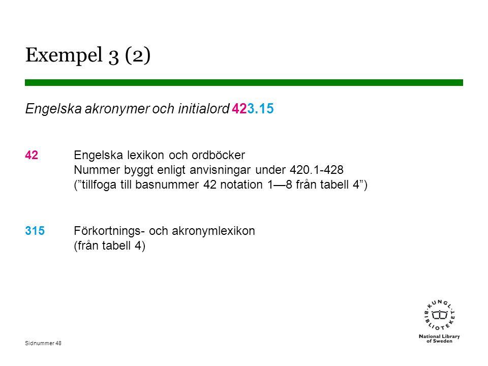 Sidnummer 48 Exempel 3 (2) Engelska akronymer och initialord 423.15 42Engelska lexikon och ordböcker Nummer byggt enligt anvisningar under 420.1-428 (