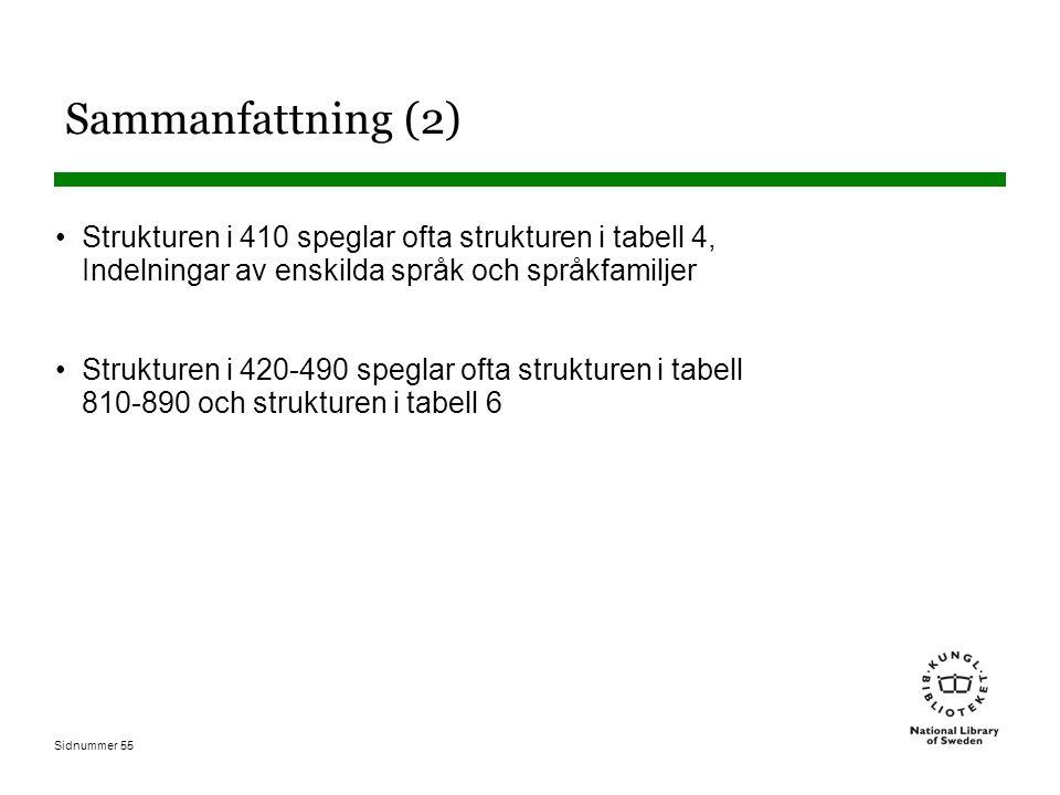 Sidnummer 55 Sammanfattning (2) Strukturen i 410 speglar ofta strukturen i tabell 4, Indelningar av enskilda språk och språkfamiljer Strukturen i 420-