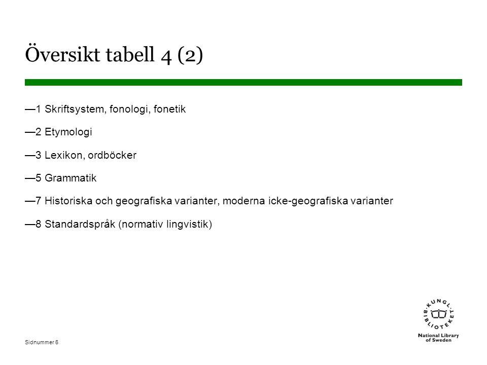 Sidnummer 6 Översikt tabell 4 (2) —1 Skriftsystem, fonologi, fonetik —2 Etymologi —3 Lexikon, ordböcker —5 Grammatik —7 Historiska och geografiska var
