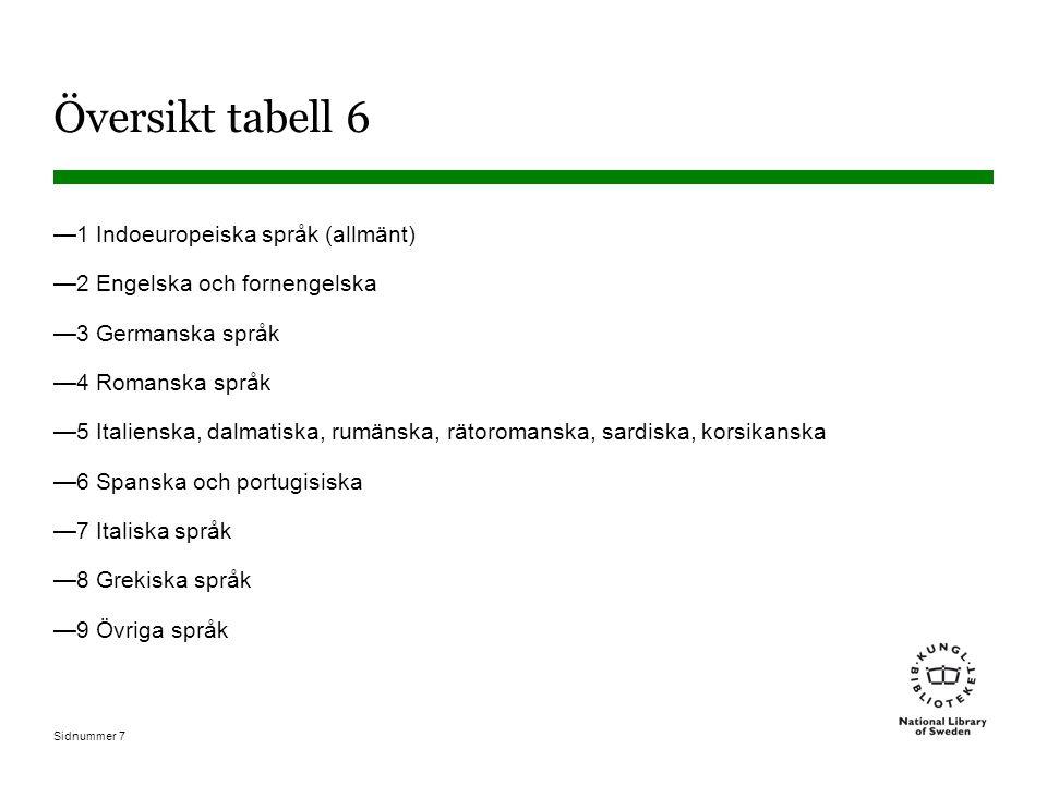 Sidnummer 7 Översikt tabell 6 —1 Indoeuropeiska språk (allmänt) —2 Engelska och fornengelska —3 Germanska språk —4 Romanska språk —5 Italienska, dalma