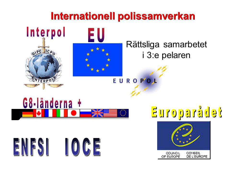 Rättsliga samarbetet i 3:e pelaren Internationell polissamverkan