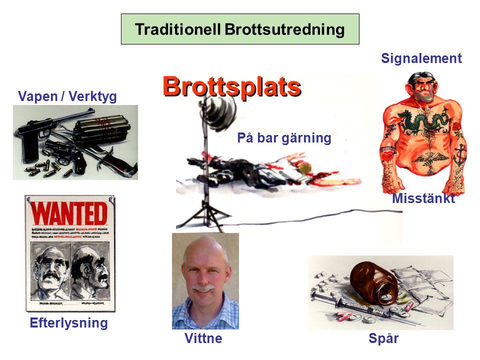 På bar gärning Efterlysning Brottsplats Spår Vapen / Verktyg Signalement Misstänkt Traditionell Brottsutredning Vittne
