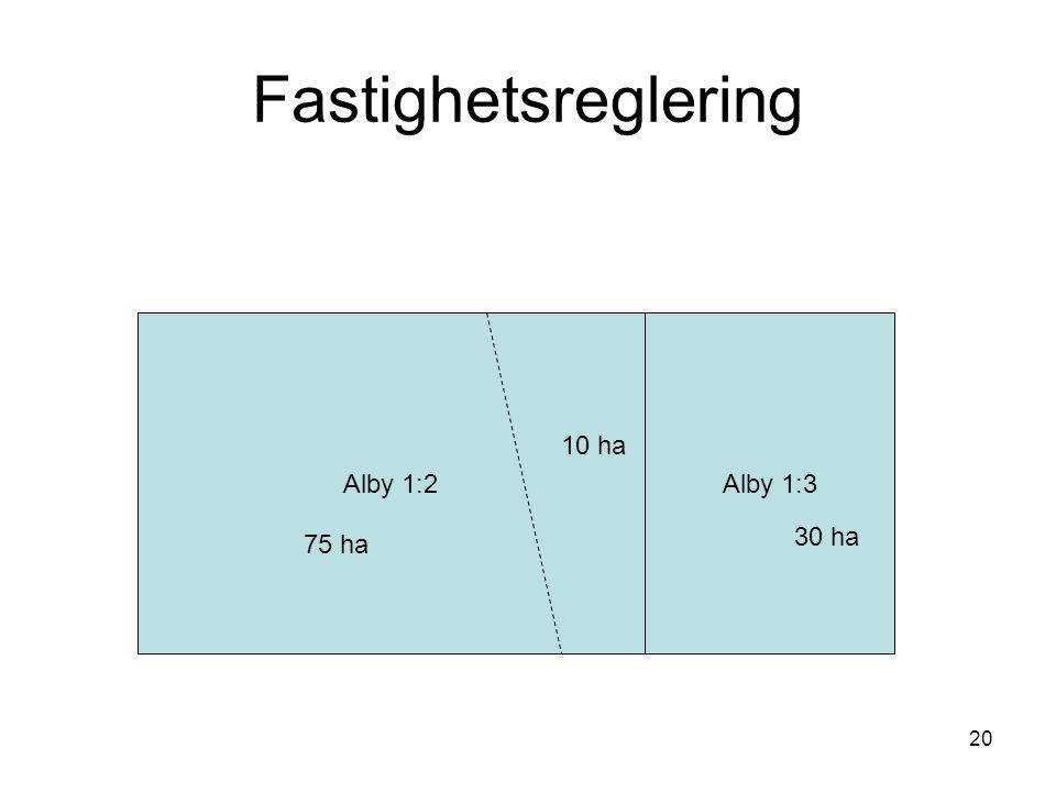 20 Fastighetsreglering Alby 1:2Alby 1:3 75 ha 30 ha 10 ha