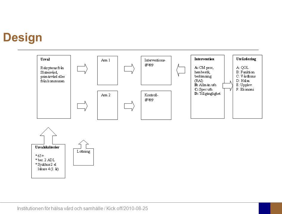 Institutionen för hälsa vård och samhälle / Kick off/2010-08-25 Design