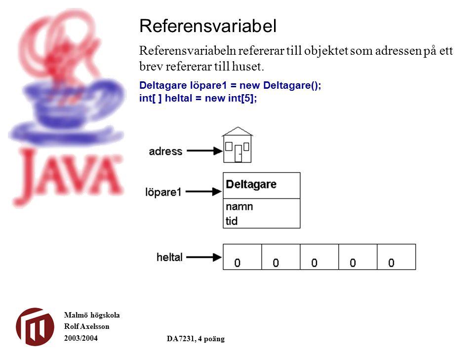 Malmö högskola Rolf Axelsson 2003/2004 DA7231, 4 poäng Referensvariabel Referensvariabeln refererar till objektet som adressen på ett brev refererar till huset.