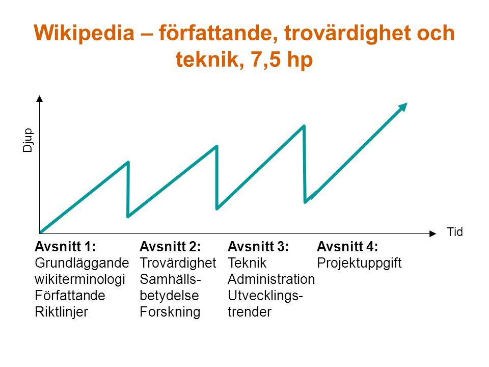 Wikipedia – författande, trovärdighet och teknik, 7,5 hp Avsnitt 1: Grundläggande wikiterminologi Författande Riktlinjer Avsnitt 2: Trovärdighet Samhä