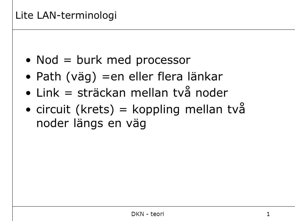DKN - teori1 Lite LAN-terminologi Nod = burk med processor Path (väg) =en eller flera länkar Link = sträckan mellan två noder circuit (krets) = koppling mellan två noder längs en väg