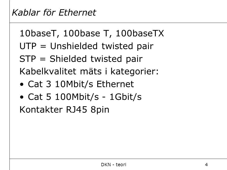 DKN - teori4 Kablar för Ethernet 10baseT, 100base T, 100baseTX UTP = Unshielded twisted pair STP = Shielded twisted pair Kabelkvalitet mäts i kategorier: Cat 3 10Mbit/s Ethernet Cat 5 100Mbit/s - 1Gbit/s Kontakter RJ45 8pin