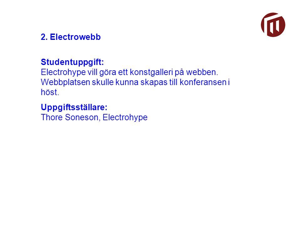 2. Electrowebb Studentuppgift: Electrohype vill göra ett konstgalleri på webben.