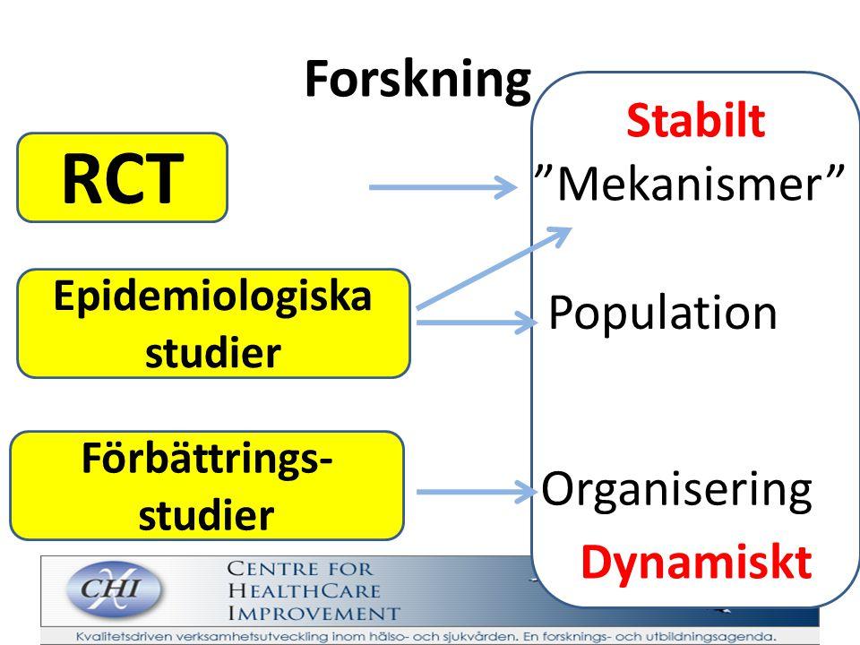 """Forskning RCT """"Mekanismer"""" Epidemiologiska studier Förbättrings- studier Populationer OrganisationerOrganisering"""