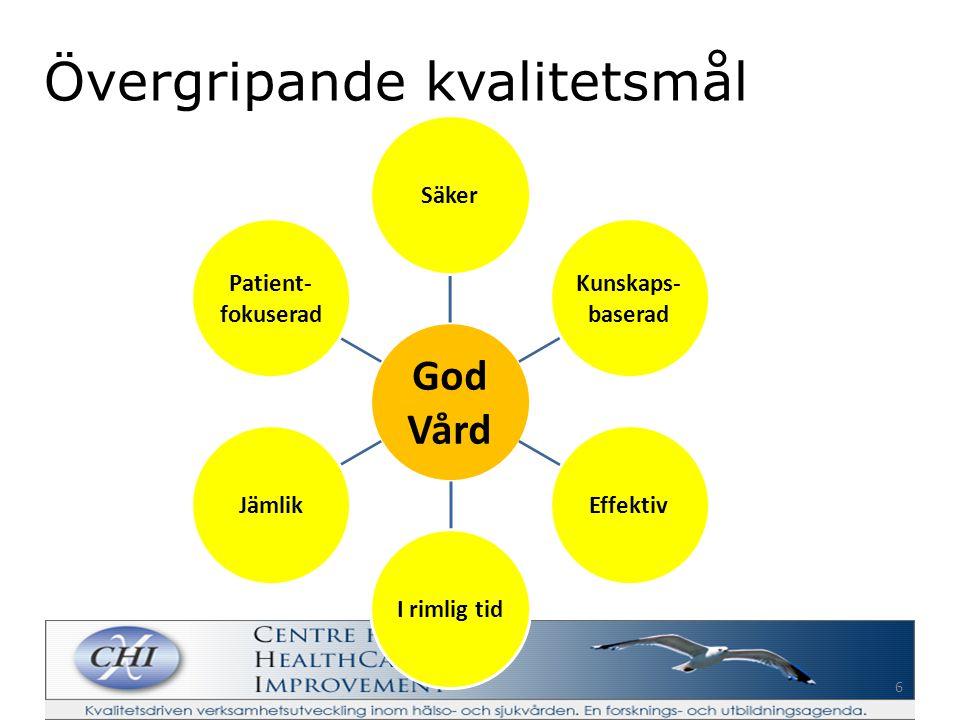 CHALMERS Bo Bergman SKF Professor Principer för organisering Arbeta med processer Sätt patienten* i centrum Förbättra ständigt Basera beslut på fakta