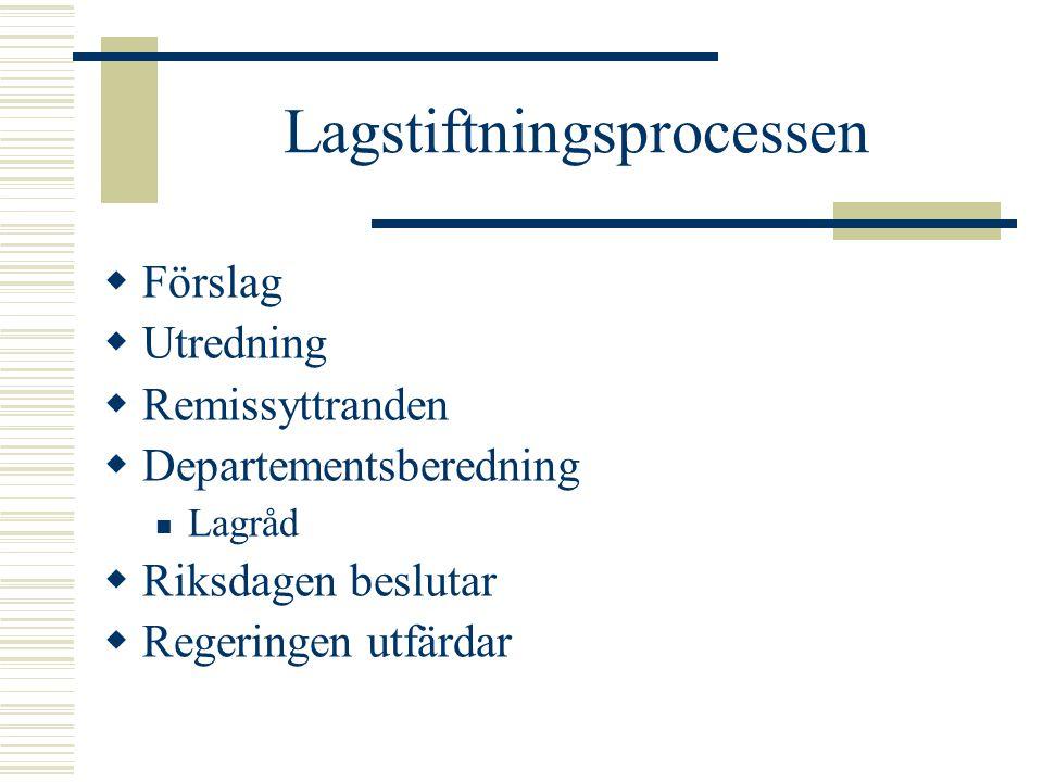 Lagstiftningsprocessen  Förslag  Utredning  Remissyttranden  Departementsberedning Lagråd  Riksdagen beslutar  Regeringen utfärdar