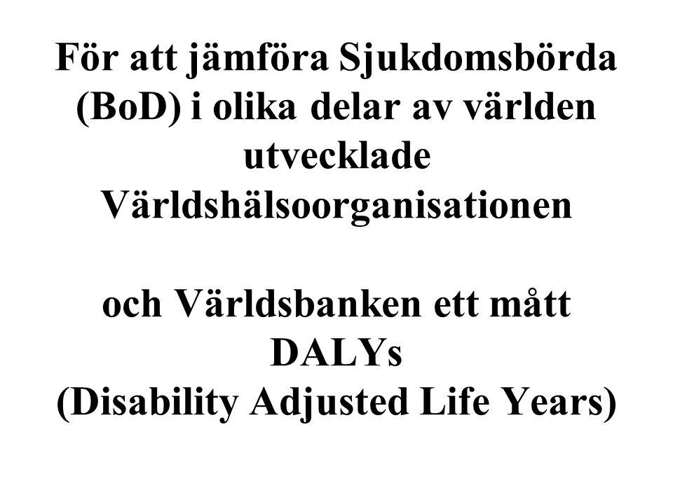 För att jämföra Sjukdomsbörda (BoD) i olika delar av världen utvecklade Världshälsoorganisationen och Världsbanken ett mått DALYs (Disability Adjusted Life Years)
