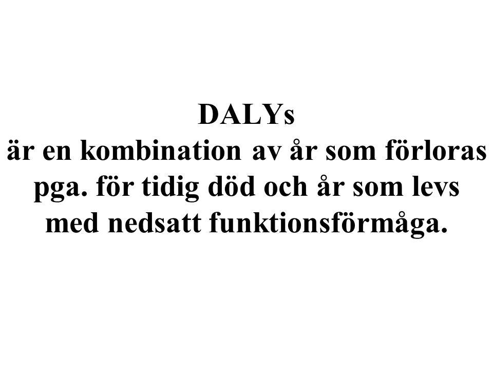 DALYs är en kombination av år som förloras pga. för tidig död och år som levs med nedsatt funktionsförmåga.