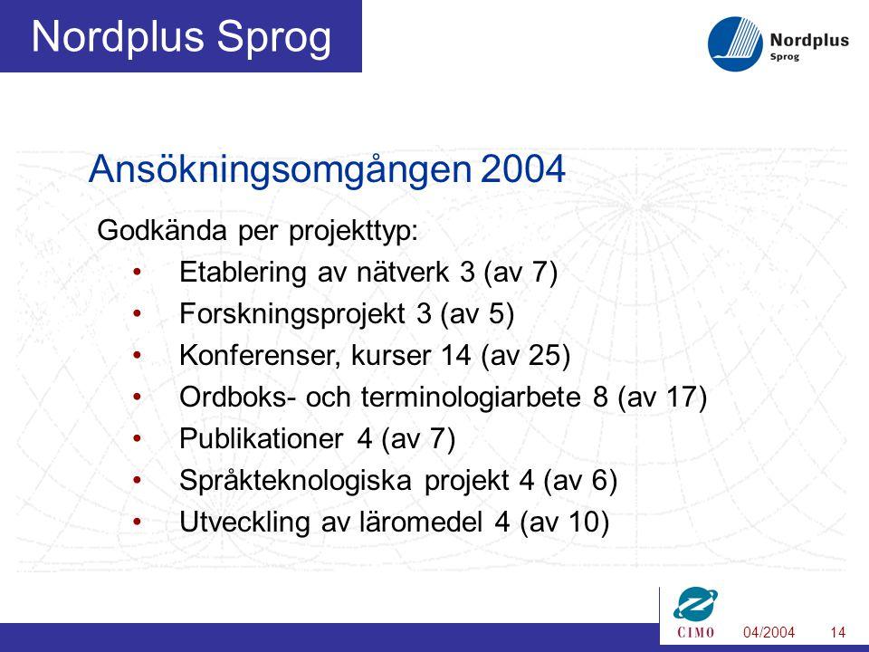 04/200414 Nordplus Sprog Ansökningsomgången 2004 Godkända per projekttyp: Etablering av nätverk 3 (av 7) Forskningsprojekt 3 (av 5) Konferenser, kurser 14 (av 25) Ordboks- och terminologiarbete 8 (av 17) Publikationer 4 (av 7) Språkteknologiska projekt 4 (av 6) Utveckling av läromedel 4 (av 10)