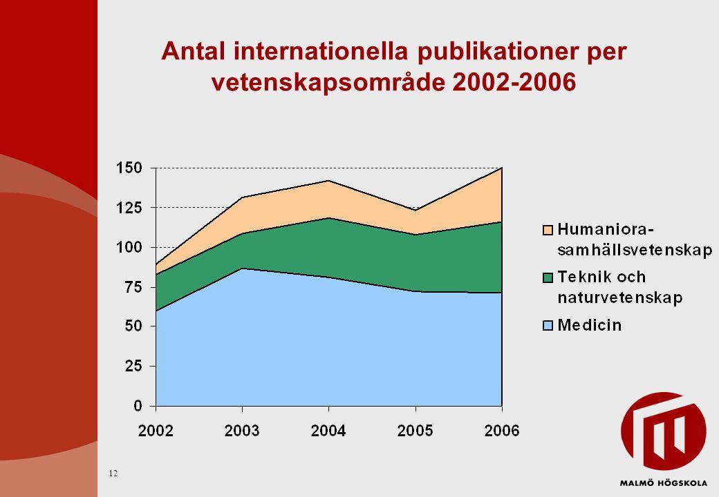 Antal internationella publikationer per vetenskapsområde 2002-2006 12