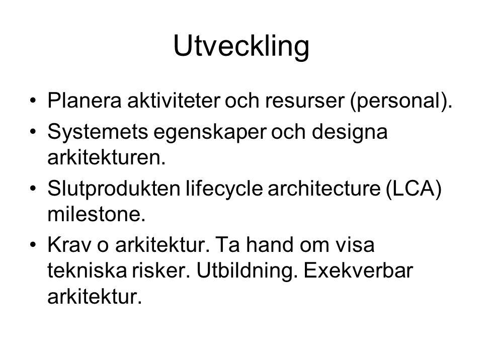 Utveckling Planera aktiviteter och resurser (personal). Systemets egenskaper och designa arkitekturen. Slutprodukten lifecycle architecture (LCA) mile