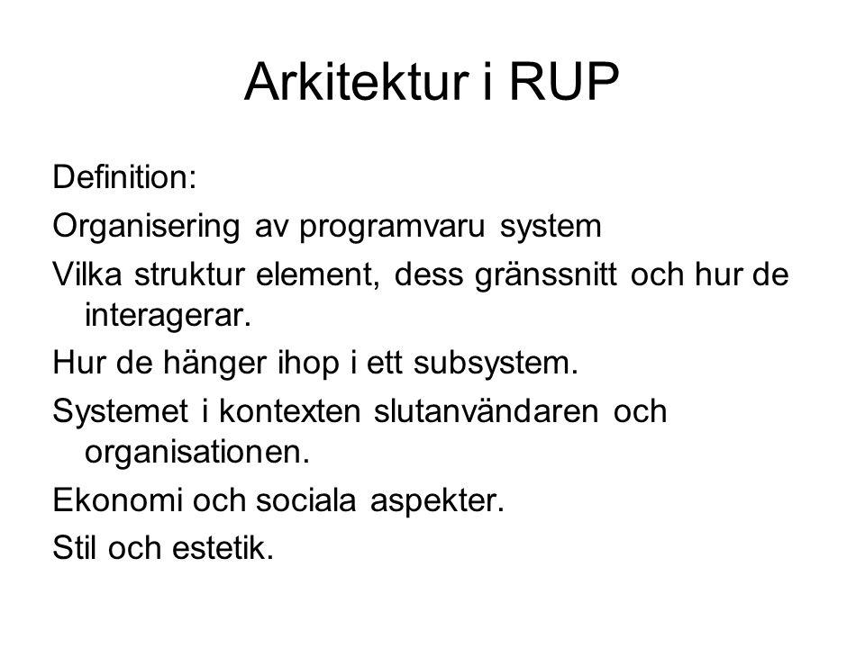 Arkitektur i RUP Definition: Organisering av programvaru system Vilka struktur element, dess gränssnitt och hur de interagerar. Hur de hänger ihop i e