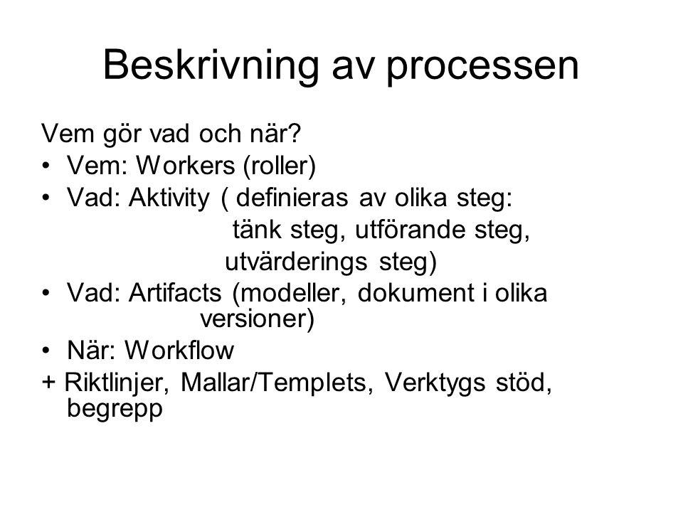 Beskrivning av processen Vem gör vad och när? Vem: Workers (roller) Vad: Aktivity ( definieras av olika steg: tänk steg, utförande steg, utvärderings