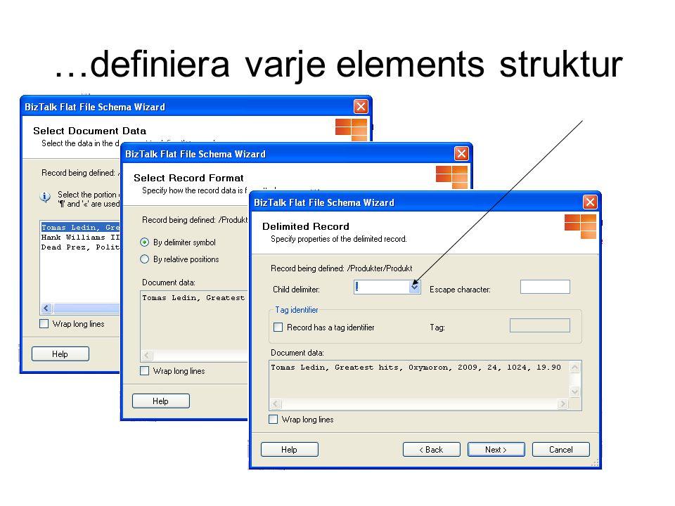 …definiera varje elements struktur