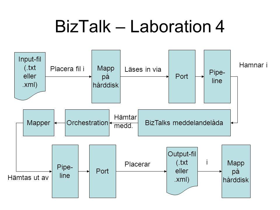 BizTalk – Laboration 4 Input-fil (.txt eller.xml) Port Mapp på hårddisk Placera fil i Läses in via Pipe- line BizTalks meddelandelåda Hamnar i Pipe- line Port Mapp på hårddisk Output-fil (.txt eller.xml) Hämtas ut av Placerar i Orchestration Hämtar medd.