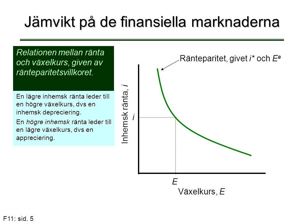 F11: sid. 5 Jämvikt på de finansiella marknaderna Relationen mellan ränta och växelkurs, given av ränteparitetsvillkoret. En lägre inhemsk ränta leder