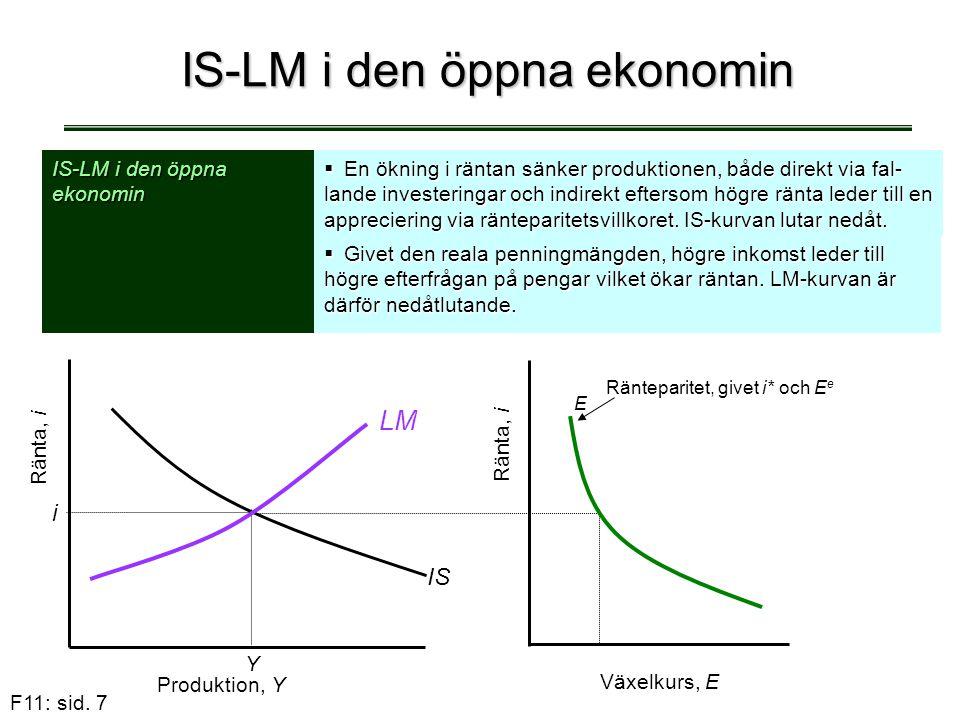 F11: sid. 7 IS-LM i den öppna ekonomin  En ökning i räntan sänker produktionen, både direkt via fal- lande investeringar och indirekt eftersom högre