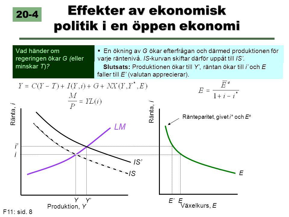 F11: sid. 8 Effekter av ekonomisk politik i en öppen ekonomi 20-4 Vad händer om regeringen ökar G (eller minskar T)?  En ökning av G ökar efterfrågan