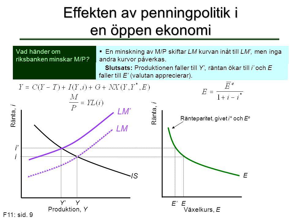 F11: sid. 9 Effekten av penningpolitik i en öppen ekonomi Vad händer om riksbanken minskar M/P?  En minskning av M/P skiftar LM kurvan inåt till LM',
