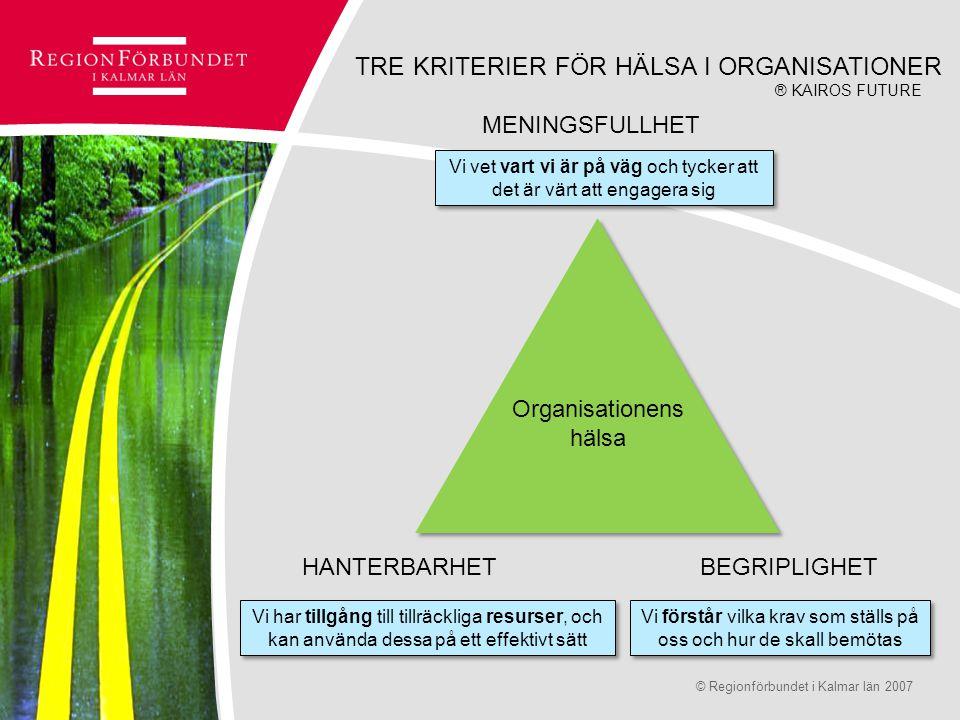 © Regionförbundet i Kalmar län 2007Sidan 11 Organisationens hälsa MENINGSFULLHET BEGRIPLIGHETHANTERBARHET Vi förstår vilka krav som ställs på oss och