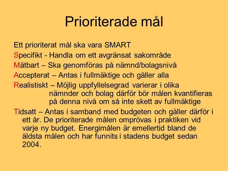 Prioriterade mål Ett prioriterat mål ska vara SMART Specifikt - Handla om ett avgränsat sakområde Mätbart – Ska genomföras på nämnd/bolagsnivå Accepterat – Antas i fullmäktige och gäller alla Realistiskt – Möjlig uppfyllelsegrad varierar i olika nämnder och bolag därför bör målen kvantifieras på denna nivå om så inte skett av fullmäktige Tidsatt – Antas i samband med budgeten och gäller därför i ett år.