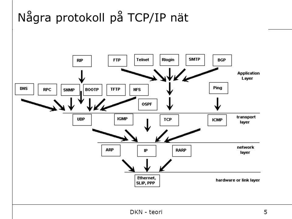 DKN - teori6 Request for comments (RFC) I RFC:er publiceras förslag till standarder för ip- nätverk Exempel RFC 959 specificerar FTP(File Transfer Protocol) RFC 1949 HTTP 1.0 Hypertext Transfer Protocol http://www.faqs.org/rfcs/