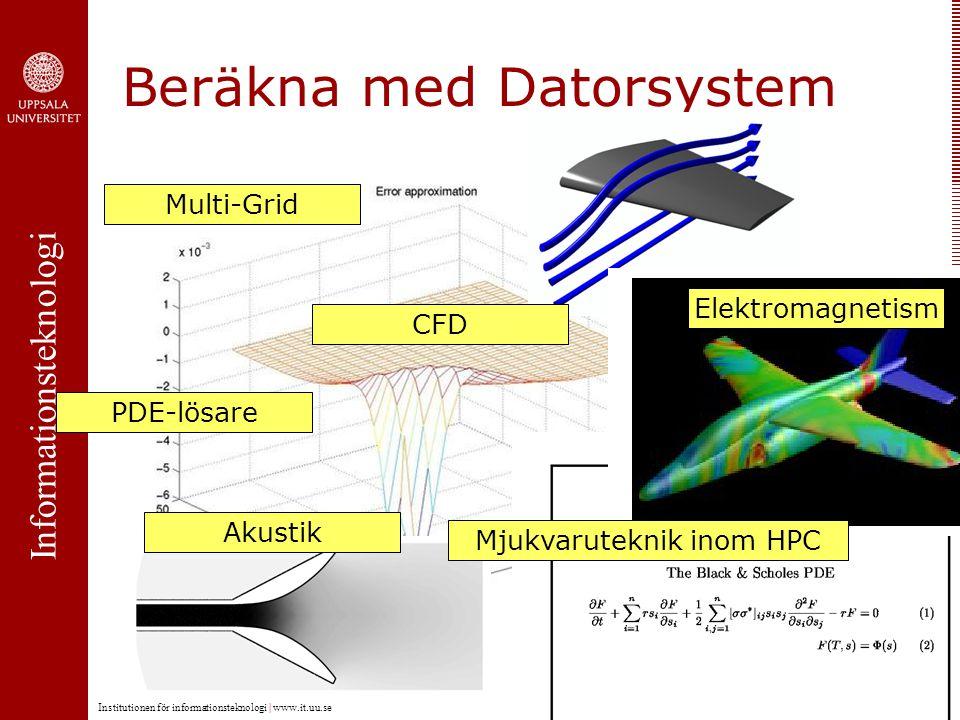 Informationsteknologi Institutionen för informationsteknologi | www.it.uu.se Beräkna med Datorsystem Mjukvaruteknik inom HPC Multi-Grid PDE-lösare Elektromagnetism Akustik CFD