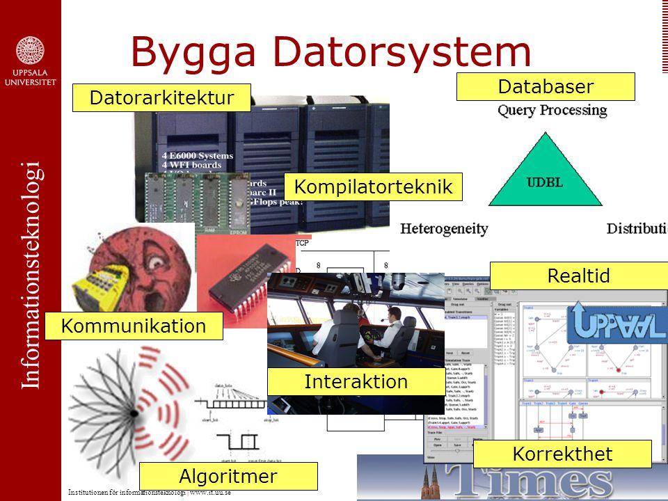 Informationsteknologi Institutionen för informationsteknologi | www.it.uu.se Bygga Datorsystem Databaser Kommunikation Datorarkitektur Realtid Korrekthet Kompilatorteknik Algoritmer Interaktion