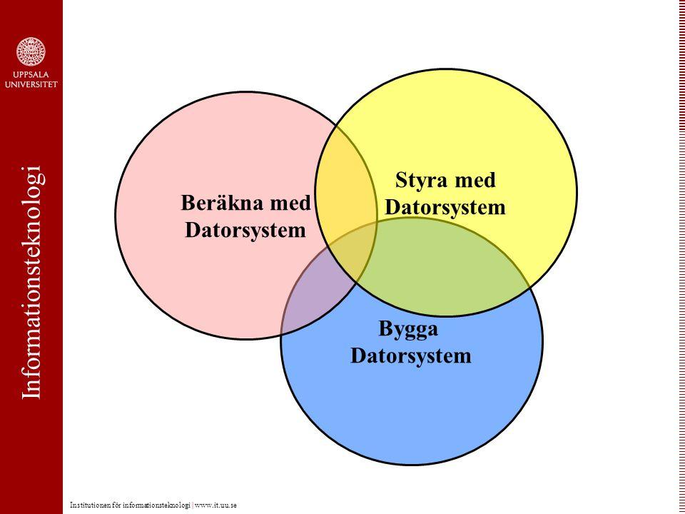 Informationsteknologi Institutionen för informationsteknologi | www.it.uu.se Bygga Datorsystem Beräkna med Datorsystem Styra med Datorsystem