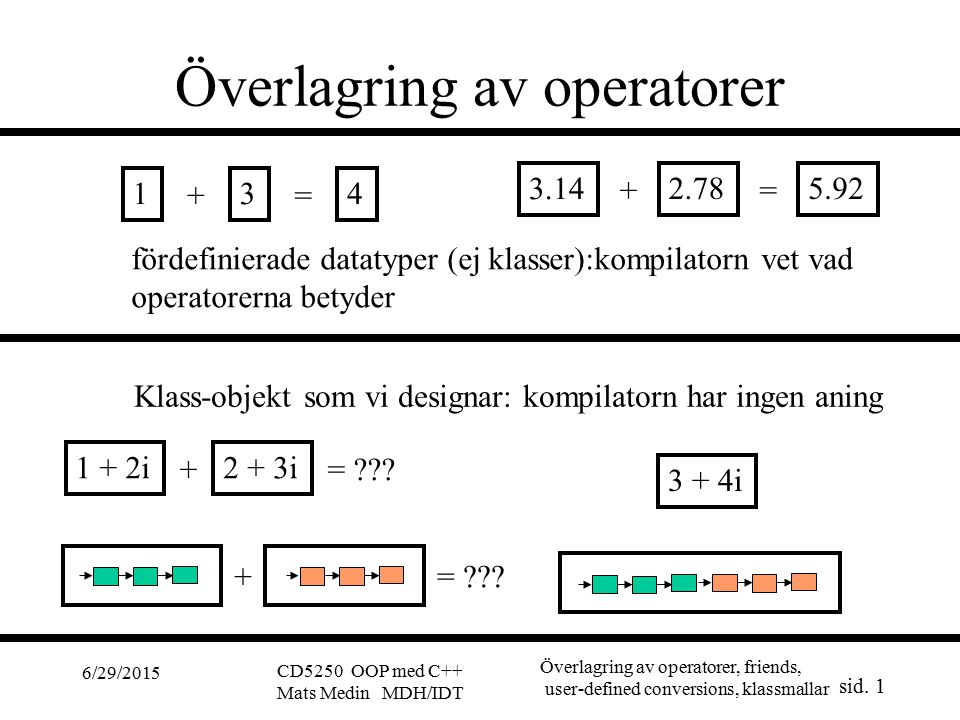 Överlagring av operatorer, friends, user-defined conversions, klassmallar sid.