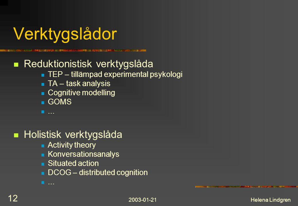 2003-01-21Helena Lindgren 12 Verktygslådor Reduktionistisk verktygslåda TEP – tillämpad experimental psykologi TA – task analysis Cognitive modelling GOMS...