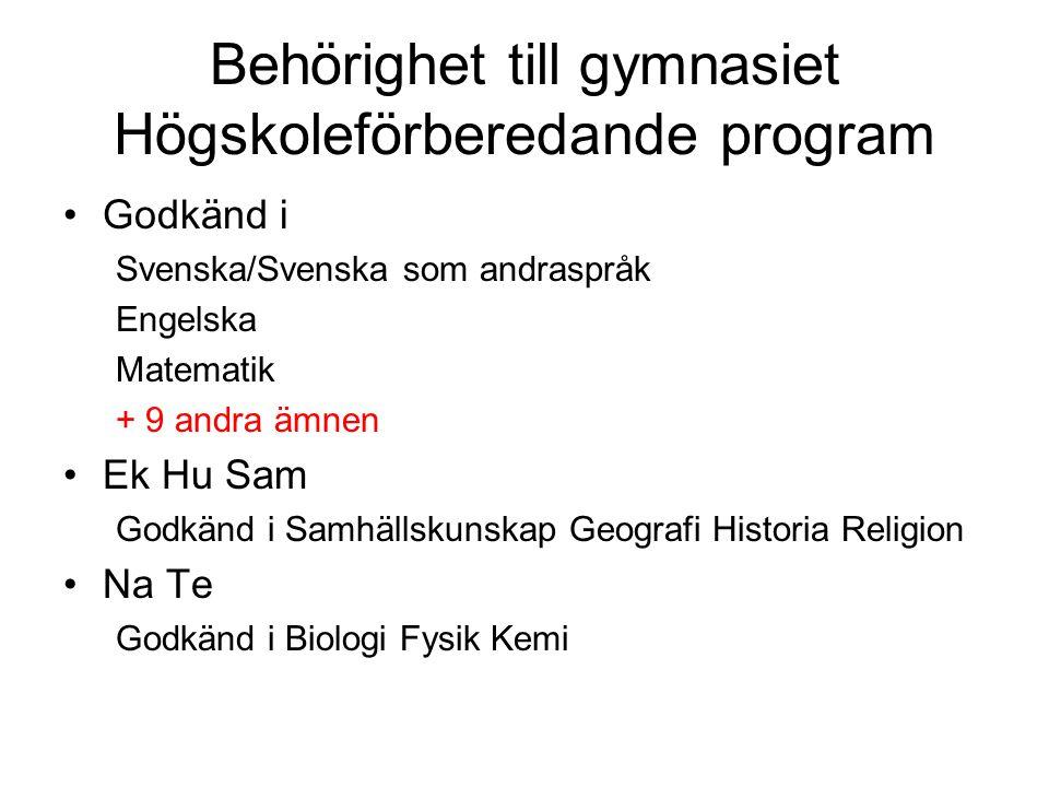 Behörighet till gymnasiet Yrkesprogram Godkänd i Svenska/Svenska som andraspråk Engelska Matematik + 5 andra ämnen