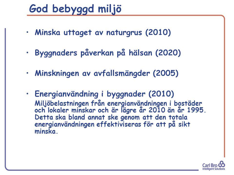 Minska uttaget av naturgrus (2010) Byggnaders påverkan på hälsan (2020) Minskningen av avfallsmängder (2005) Energianvändning i byggnader (2010) Miljöbelastningen från energianvändningen i bostäder och lokaler minskar och är lägre år 2010 än år 1995.